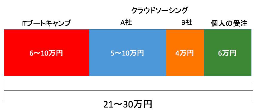 スクリーンショット 2016-03-14 11.57.56